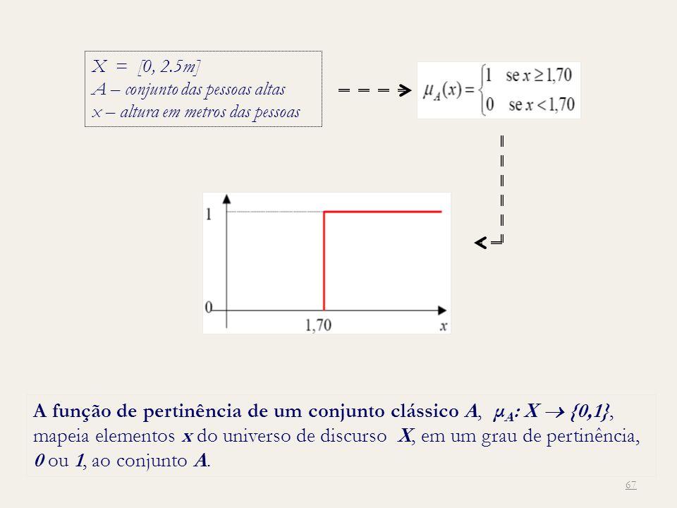 X = [0, 2.5m] A – conjunto das pessoas altas. x – altura em metros das pessoas.